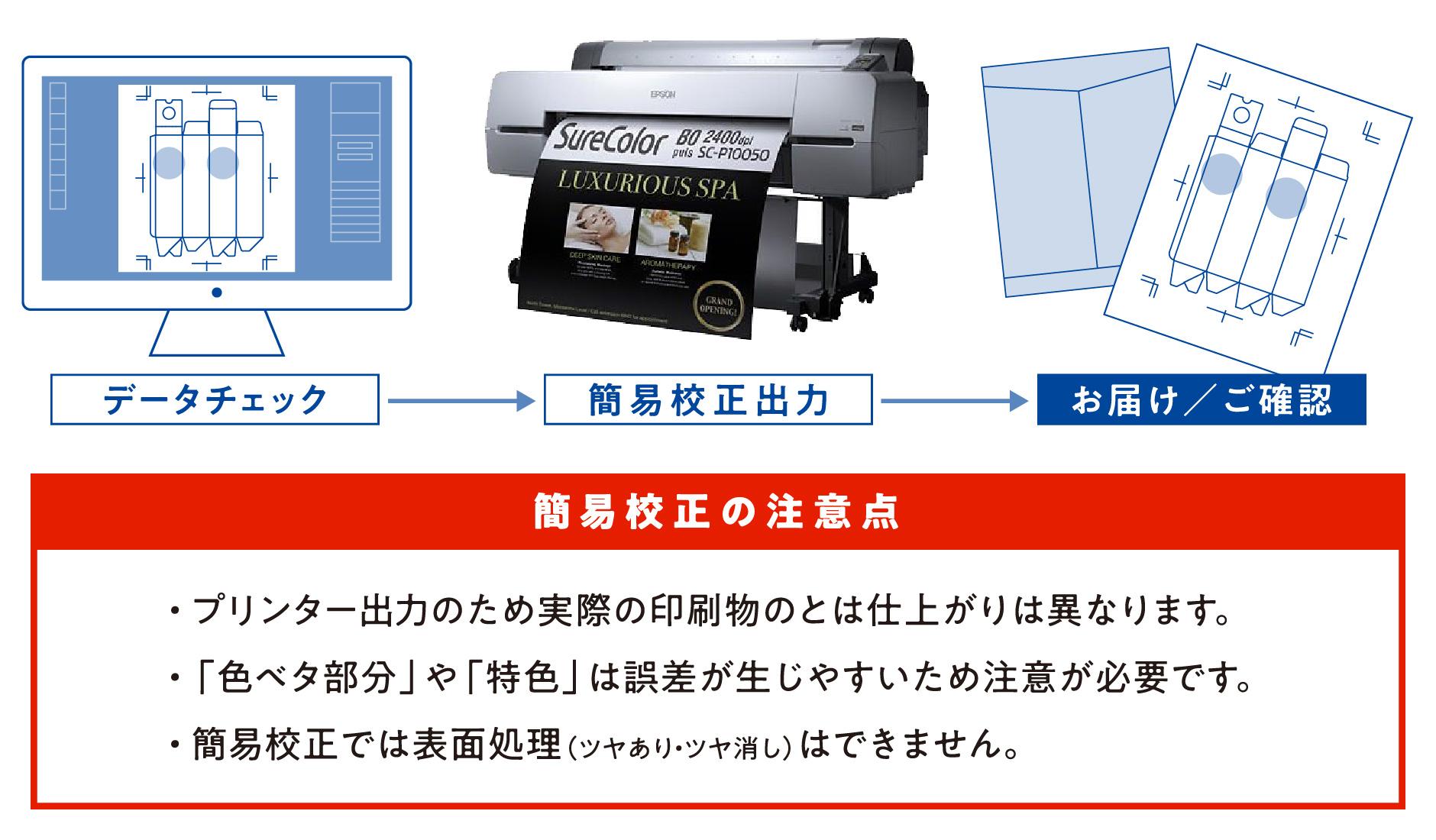 簡易校正の注意点 ・プリンター出力のため実際の印刷物のとは仕上がりは異なります。 ・「色ベタ部分」や「特色」は誤差が生じやすいため注意が必要です。 ・簡易校正では表面処理(ツヤあり・ツヤ消し)はできません。